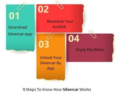 Silvercar review rental
